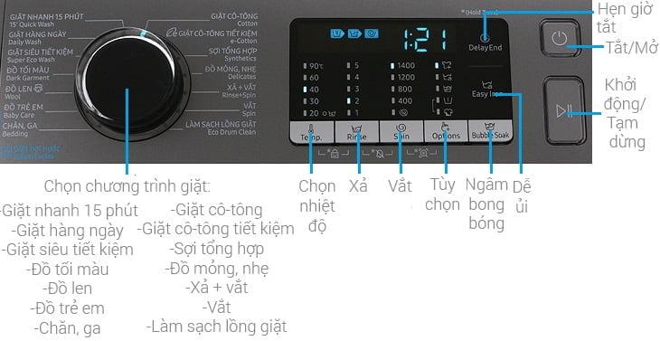 tổng quan các tính năng trên bảng điều khiển