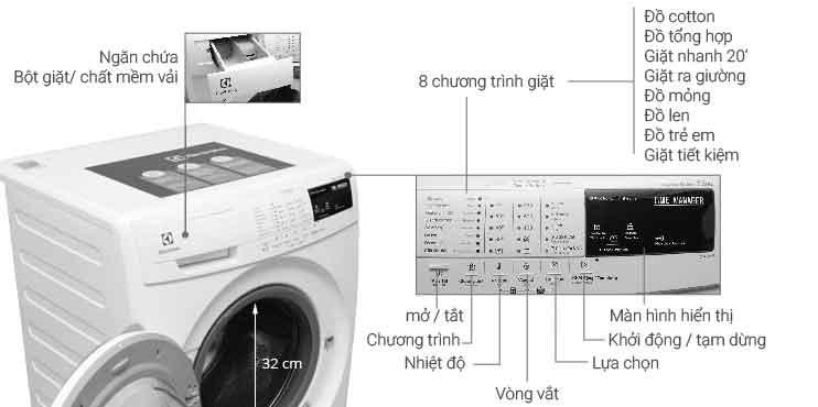 Sửa máy giặt cửa ngang - Cách sửa chữa máy giặt cửa ngang | Electrolux